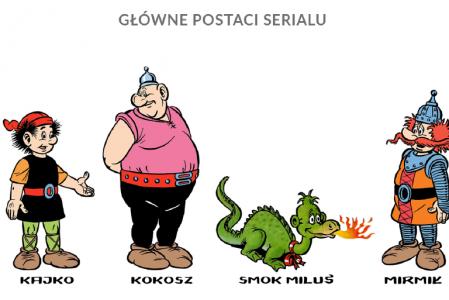 """Serial """"Kajko i Kokosz"""" z dotacją od Polskiego Instytutu Sztuki Filmowej w Warszawie. Ruszają pracę nad pierwszym pilotażowym odcinkiem przy budżecie 1 mln! Co to oznacza dla Fanów komiksu?"""